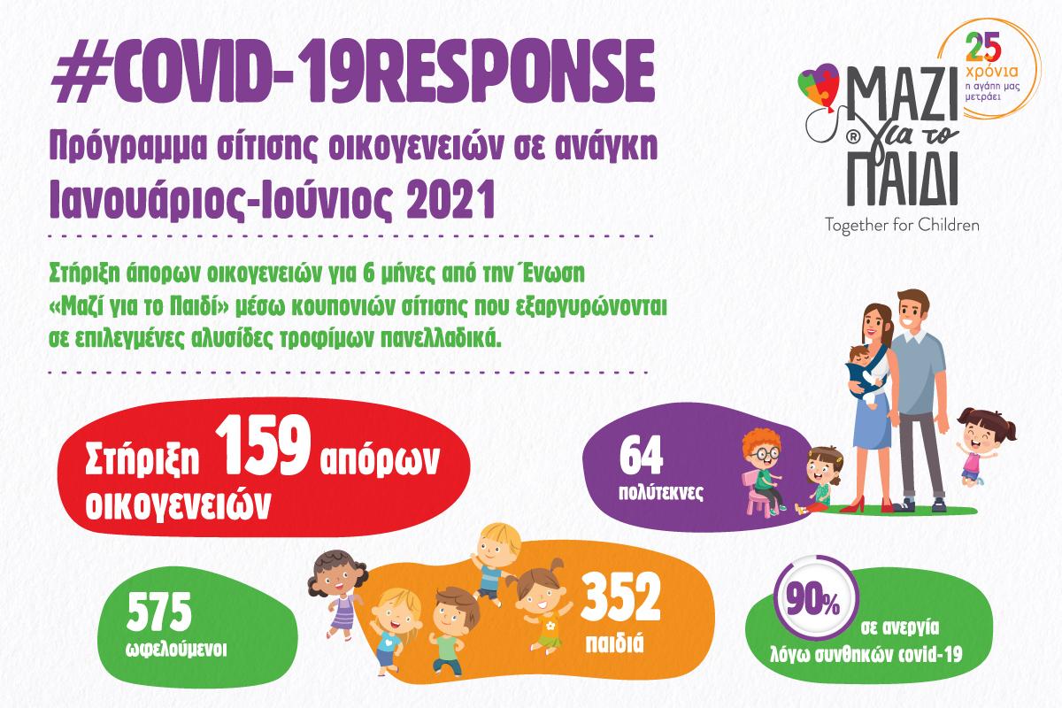 ΜΓΤΠ infographic final